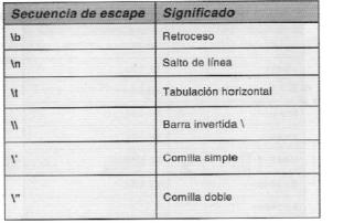 tutoriales4